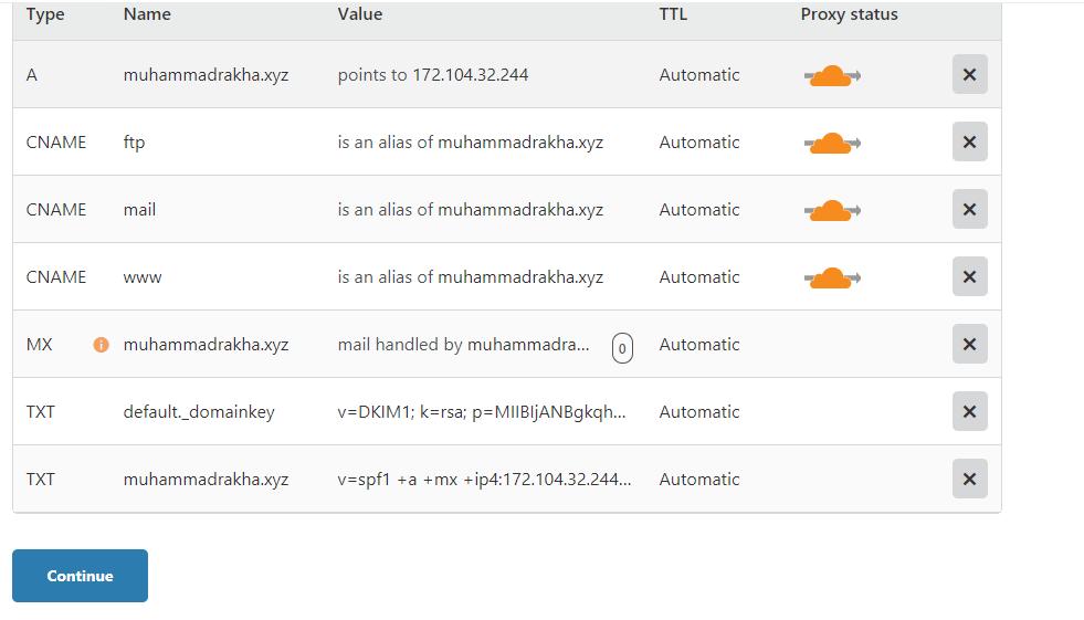 Cara Pasang Cloudflare Pada Website Kamu