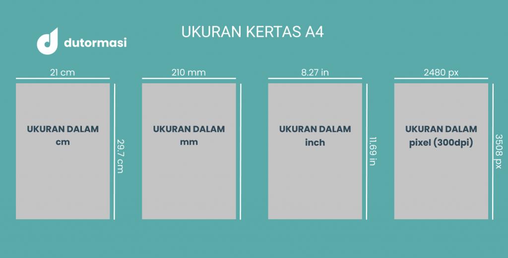 Ketahui Ukuran Kertas A4 dalam cm,mm, inci & pixel yang Benar