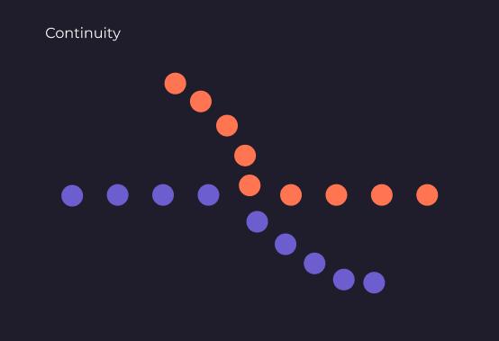 dalam prinsip gestalt Continuity mata manusia bergerak mengikuti bentuk urutan garis untuk menentukan gubungan antar elemen/ objek , dimana bisanya kita akan melihat garis horizontal diatas sebagai satu kesatuan dan garis melengkung orange diatas juga satu kesatuan. sehingga user paham bahwa suatu elemen tersebut memiliki konten/ elemen yang berkelanjutan , coba sahabat dutors perhatikan lagi c