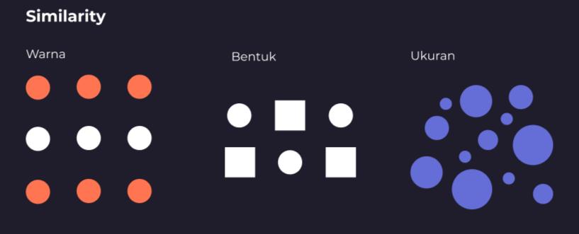 Penerapan Teori prinsip Gestalt Similarity Dalam Desain User Interface